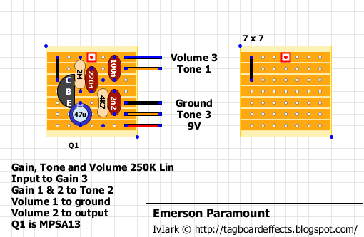 98f073c12569773b85ff90e6168207f4 guitar fx layouts emerson custom guitars paramount overdrive Stratocaster Wiring Diagram with 5-Way Switch at suagrazia.org