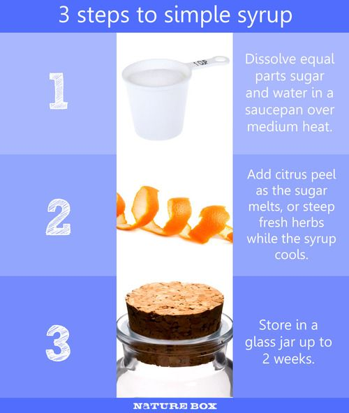 Simple Syrup In 3 Easy Steps Simple Syrup Homemade Syrup Naturebox