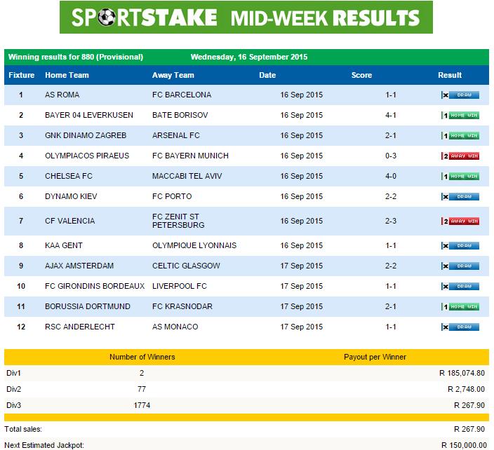Pin by Play Casino on Sportstake Results and Fixtures South