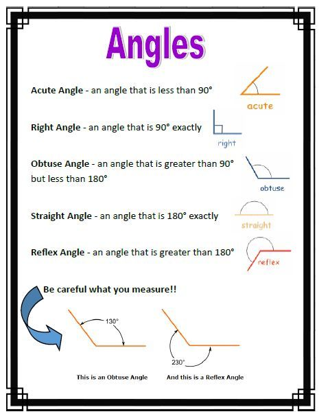 These Anchor Charts Cover A Variety Of Angles And Triangles With Both Pictures And Definitions They Explain Why Angles A Math Methods Gcse Math Studying Math
