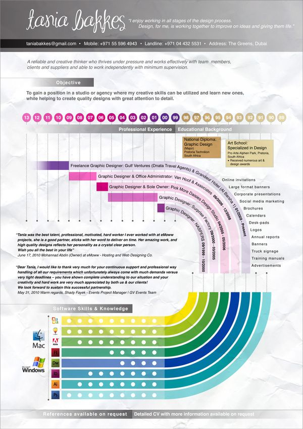 35 Cool Infographics for Web and Graphic Designers Curriculum - video resume website