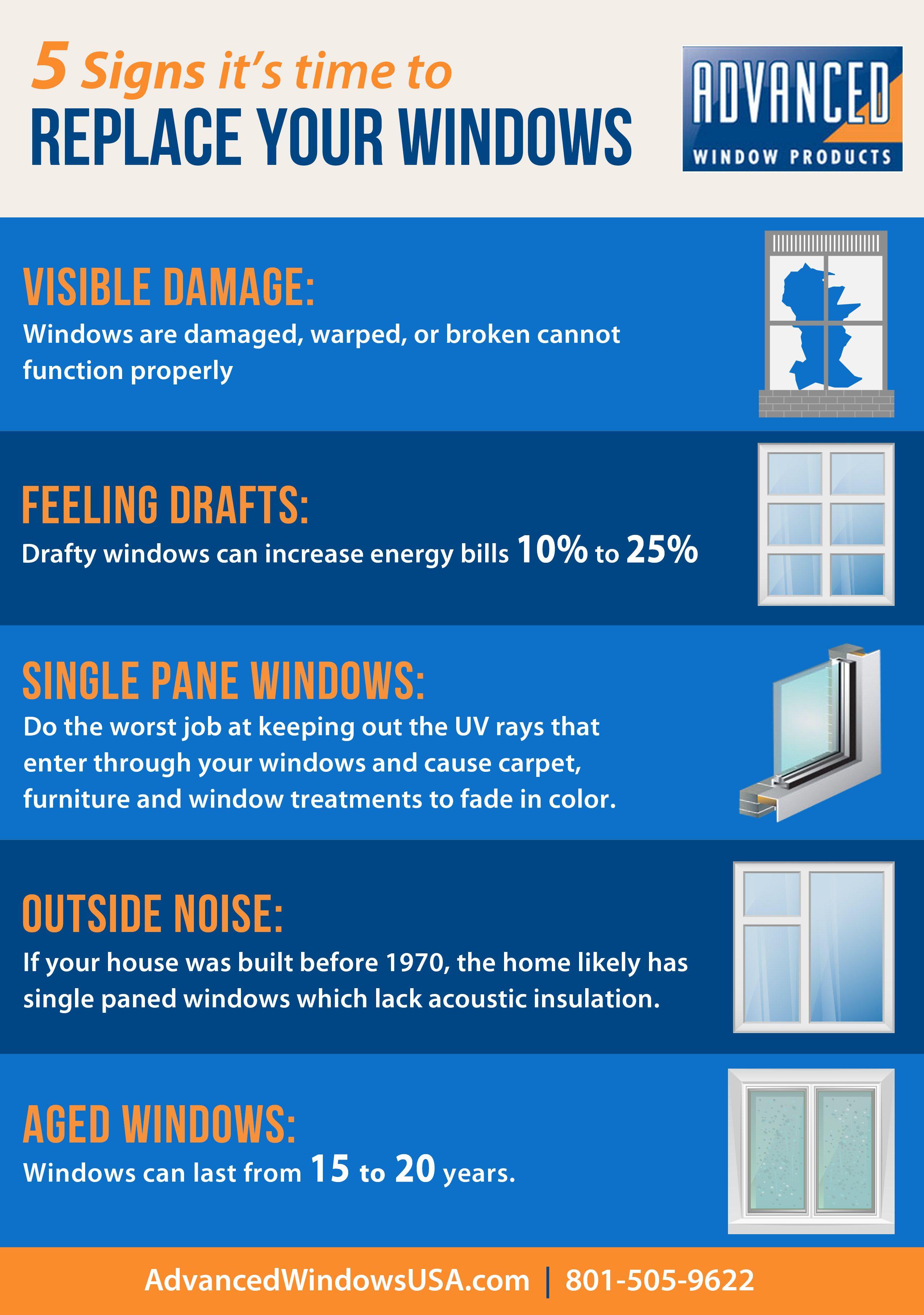 Replacement Window Installation Process Window Installation