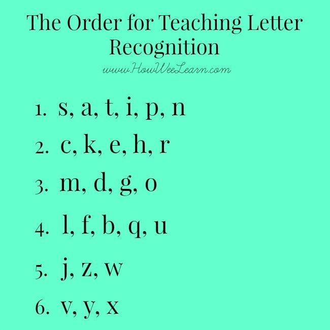 Teaching Letter Recognition - what order to introduce letters - letter of recognition