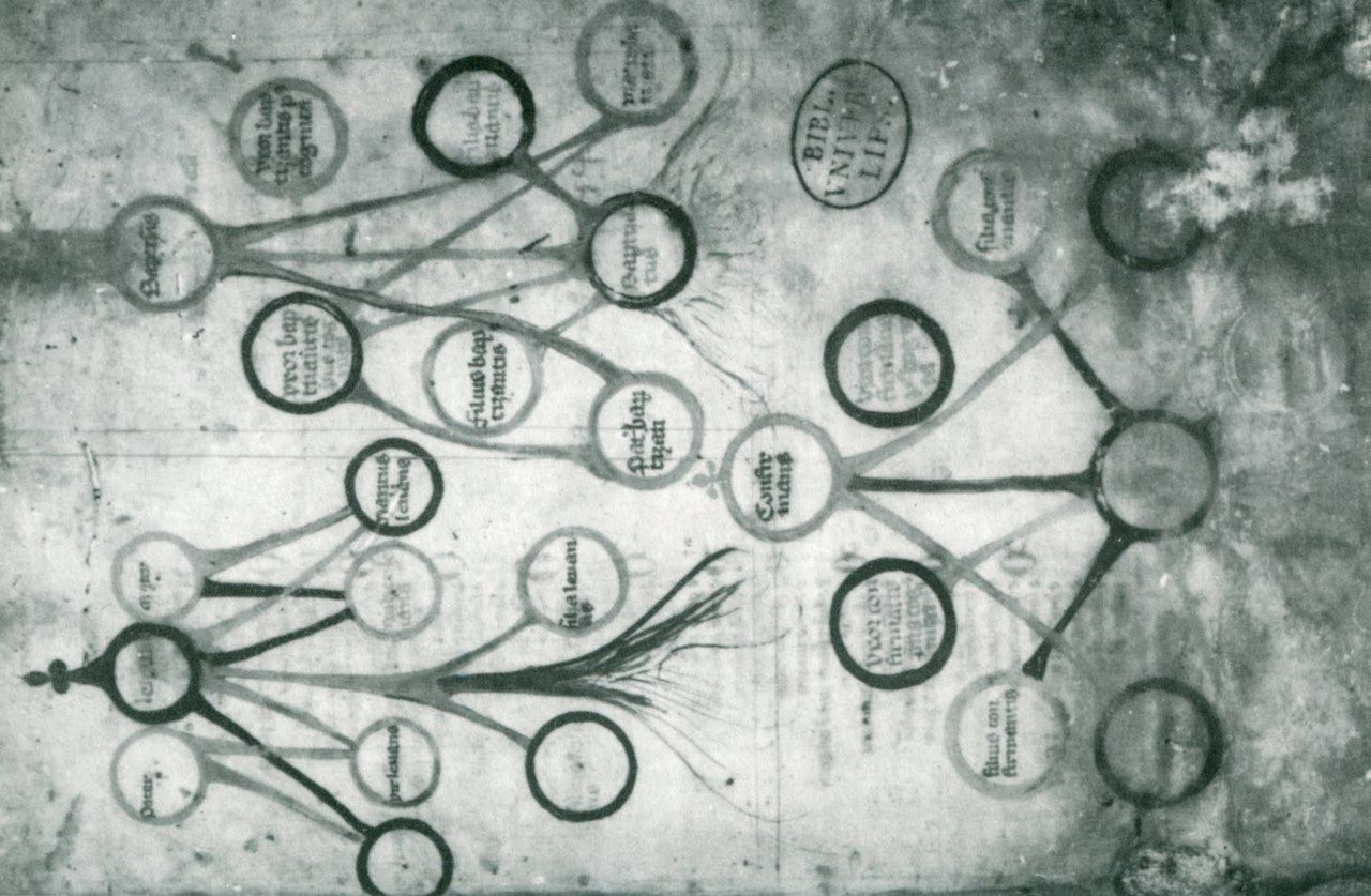 Arbor cognationis spiritualis (Spiritual tree of bonds), 14th century; from Larbre: Histoire naturelle et symbolique de larbre Stars and blossoming fruit trees: Utter permanence and extreme fragility give an equal sense of eternity. Simone Weil, Gravity and Grace Thank you, Woolgathersome.