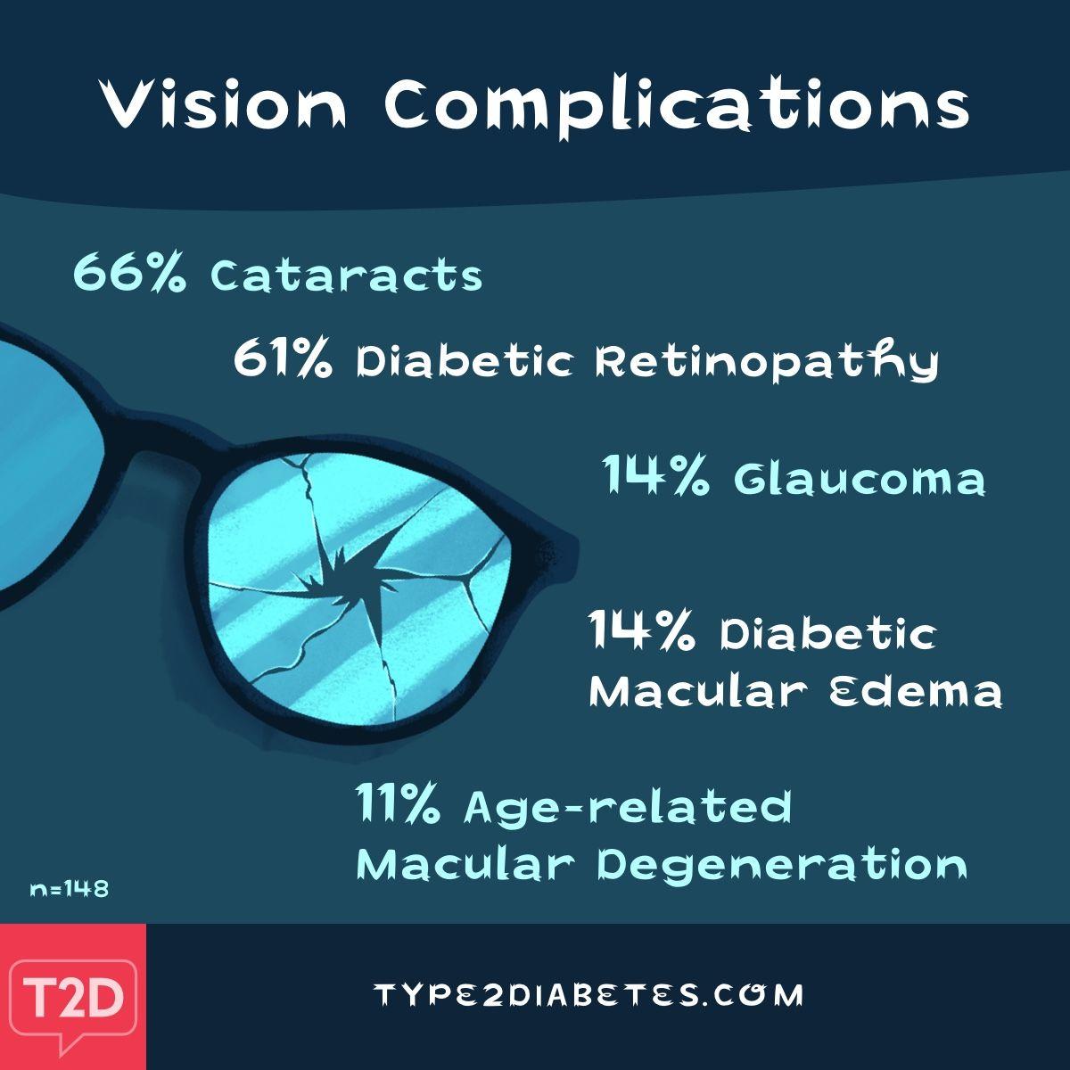Pin On Optometry