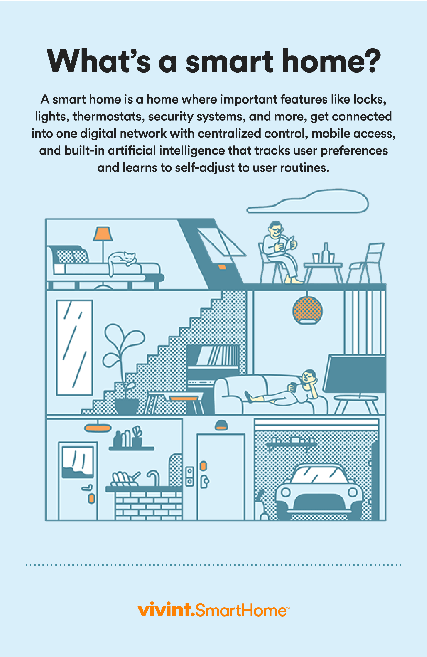 [Infographic] What is a Smart Home? Smart home, Smart