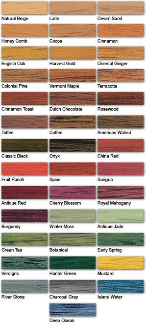 minwax colored stain for my desk love love love love love. Black Bedroom Furniture Sets. Home Design Ideas