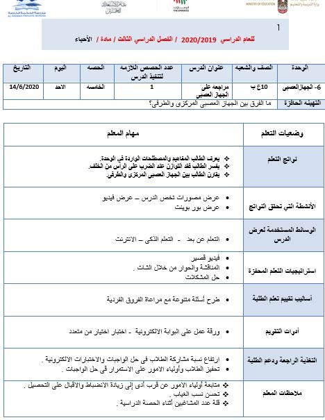 الأحياء تحضير وحدة الجهاز العصبي للصف العاشر