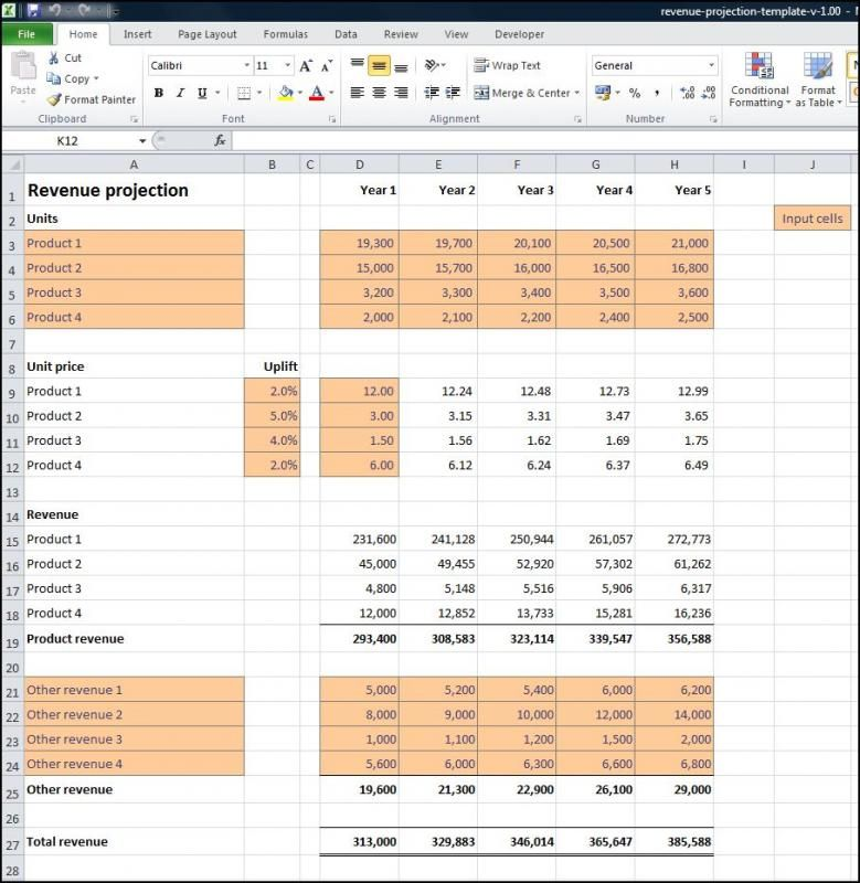 financial projections example Revenue, Business planning