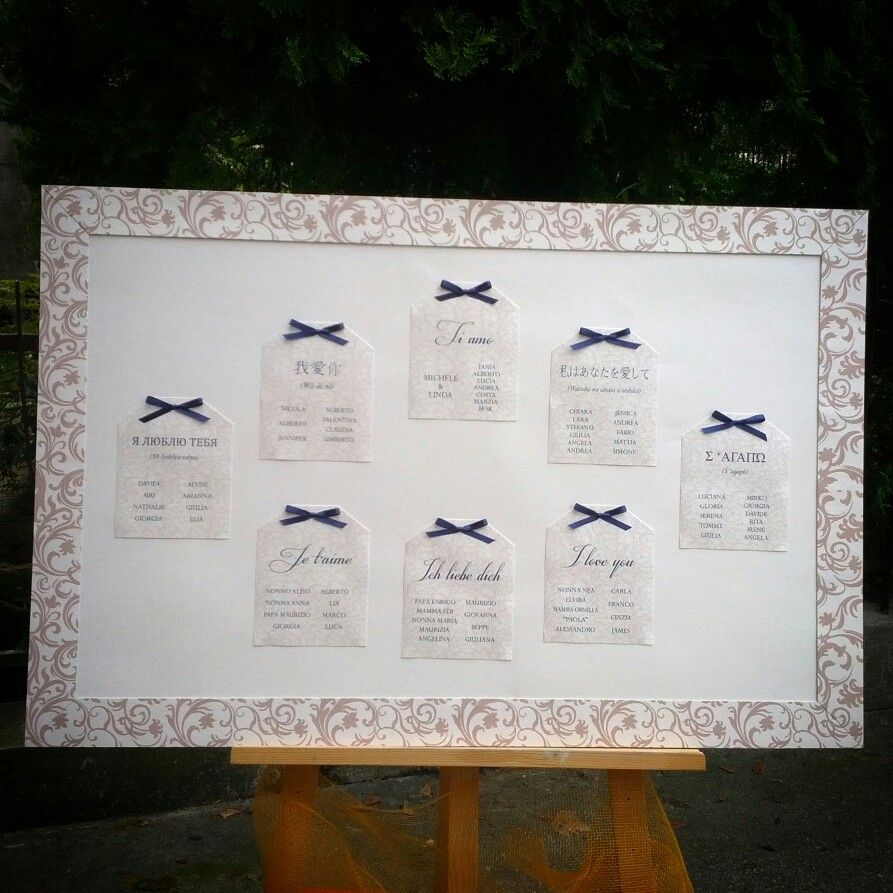 Tableu De Mariage A Tema Ti Amo In Tutte Le Lingue Del Mondo Mariage Idee Matrimonio
