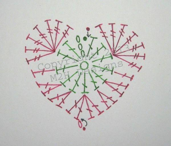 Boden für einen Herzkorb
