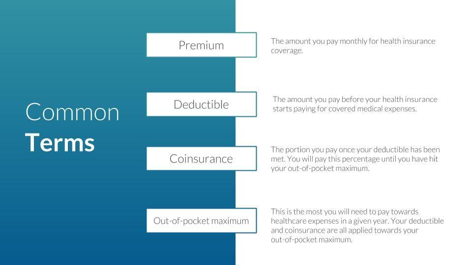 Common health insurance terms presentation design