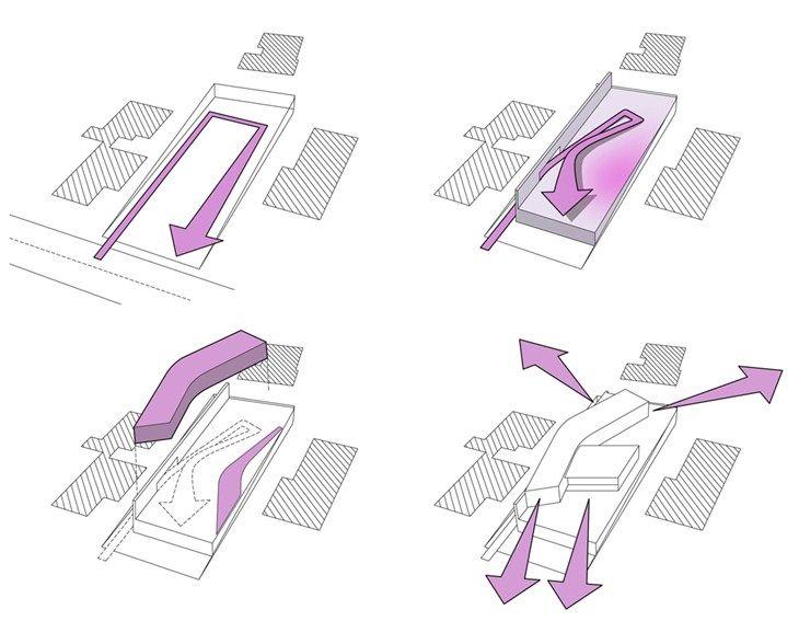Big Diagram Buscar Con Google Diagramacin Pinterest Concept