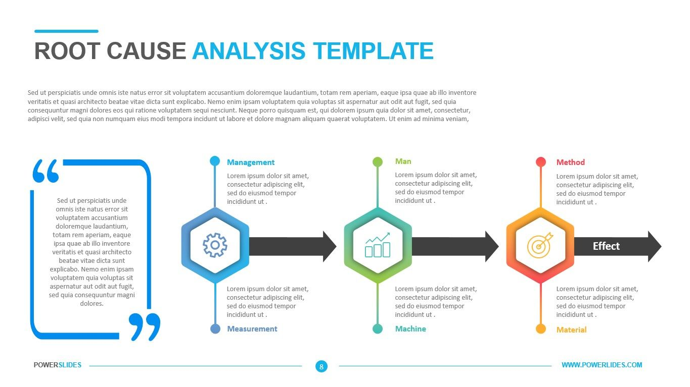 Root Cause Analysis Template Powerslides Regarding Root Cause Analysis Template Powerpoint Professional Business Template Templates Business Plan Templates