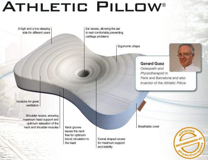 M Line Athletic Pillow.M Line Athletic Pillow Back2 Possible Buys Pillows