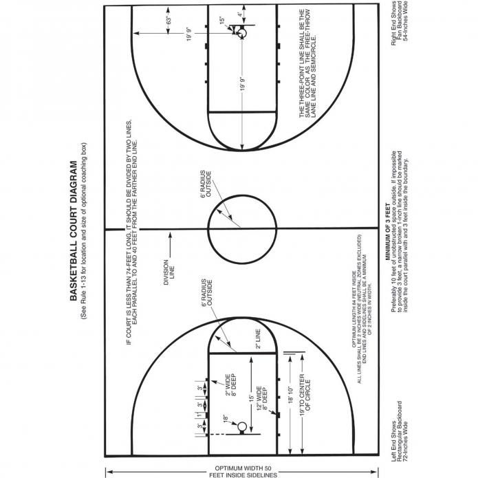 Regulation High School Basketball Backboard Dimensions Basketball Backboard High School Basketball Basketball Court Measurements