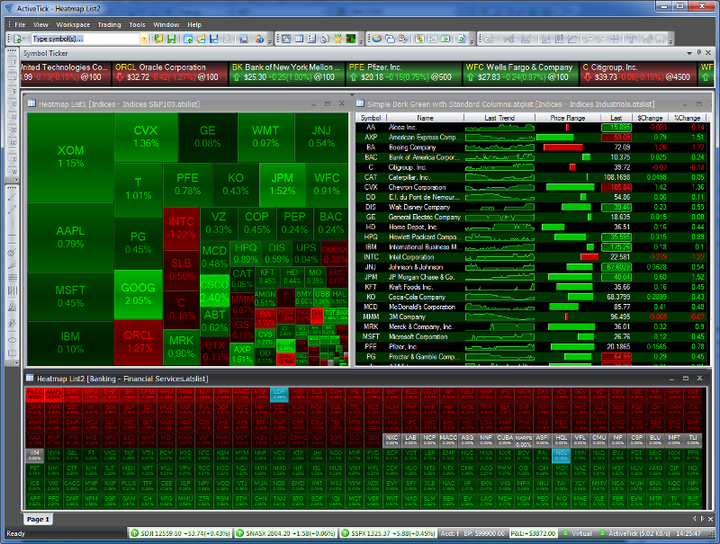 Real Time Stock Quotes Simple Heatmap  Sc Widgets  Pinterest