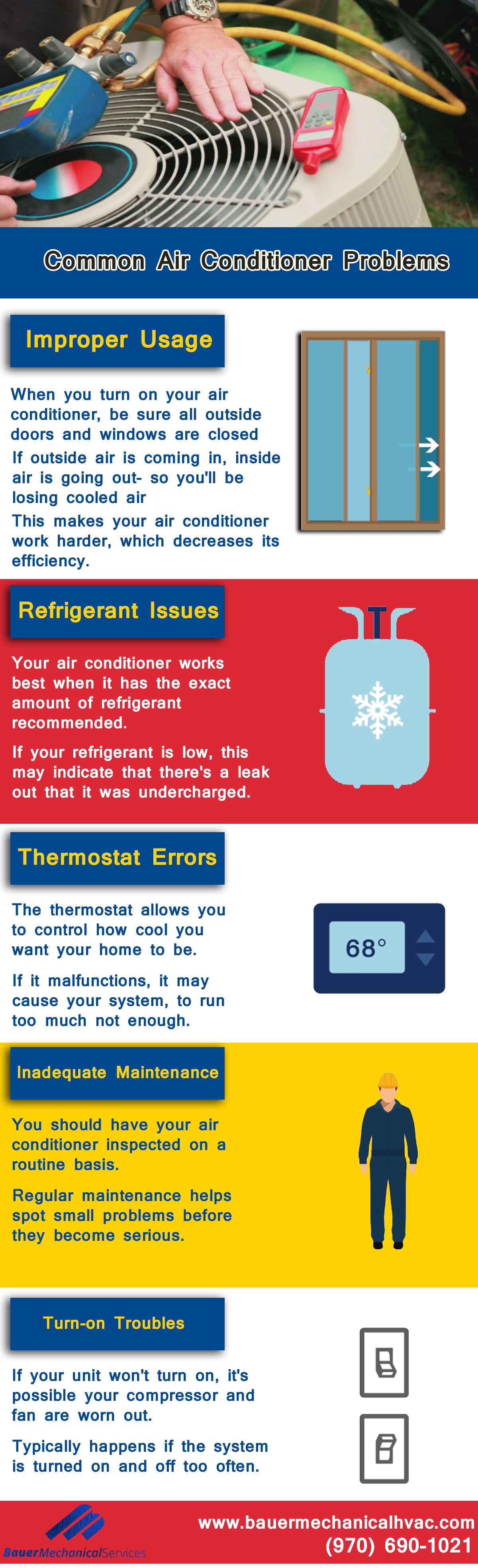 Common Air Conditioner Problems Improper Usage When You Turn On