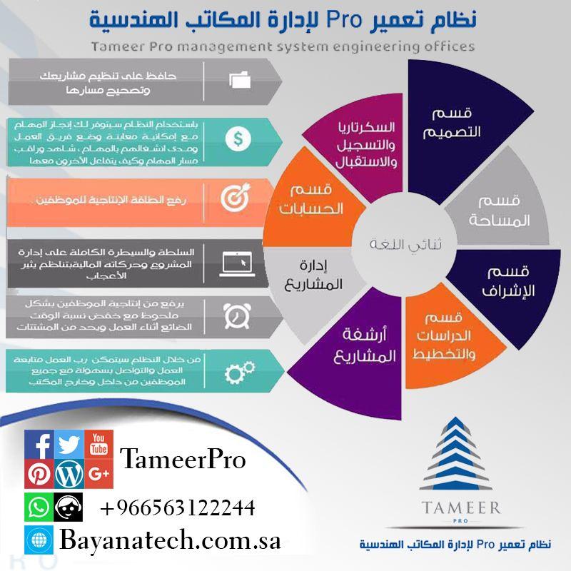 Tameerpro أكبر برنامج لإدارة المكاتب الهندسية يمكنك حجز موعد لعرض البرنامج أونلاين Whatsapp Moblile 966563122244 Systems Engineering Engineering System