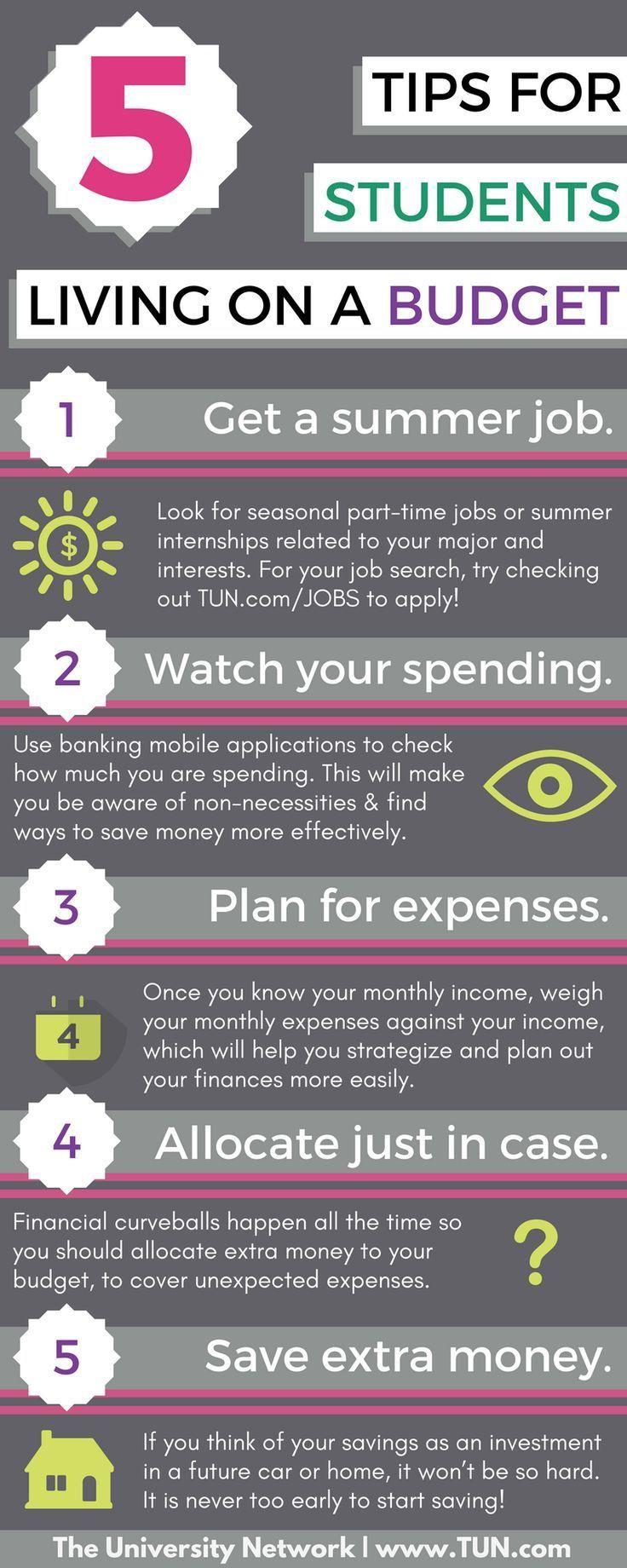 college student budget plan