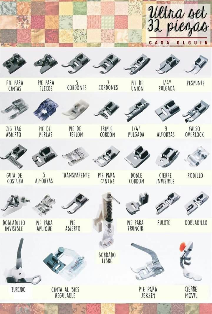 Tipos de prensatelas … | Pinteres…