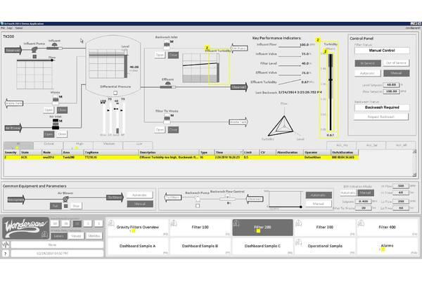 Plc Hmi Scada Software Solutions Kings And Barnhams Solutions Software Development Controller Design