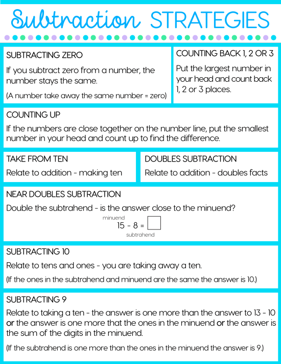 8 Strategies That Will Make Subtraction Easy | Subtraction ...