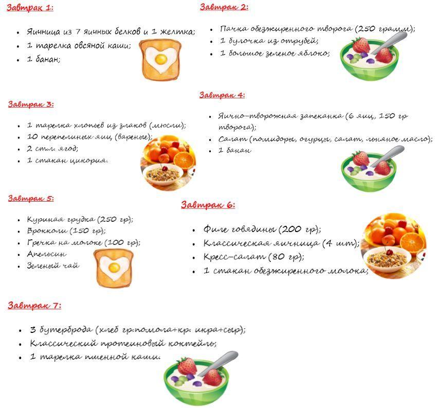 Примерный Рецепт Похудения.