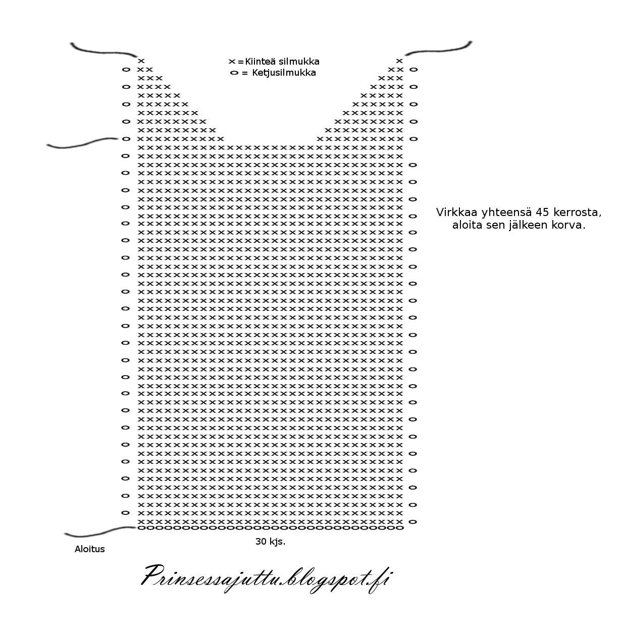 Prinsessajuttu: Toivepostaus: Virkattu pöllö, OHJE | Virkkaukset ...