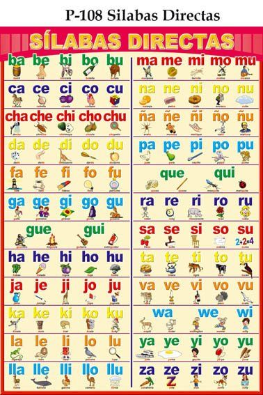 ABCu0027s \ 123 Printables and More {Spanish \ English} Spanish - spanish alphabet chart