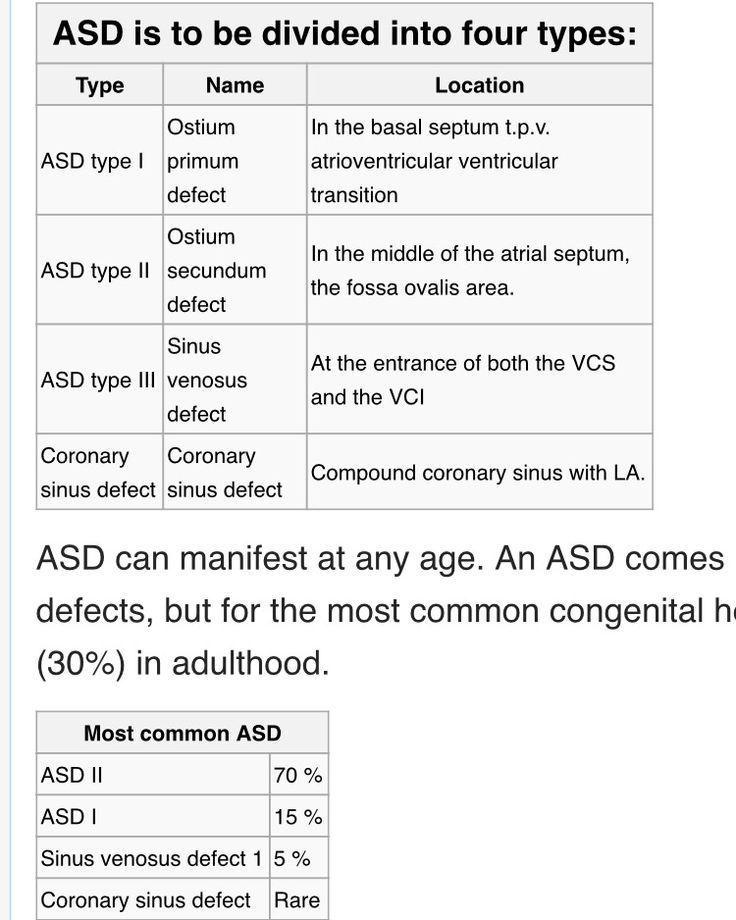 ASD atrial septal defect #chd #chd awareness   Congenital heart ...
