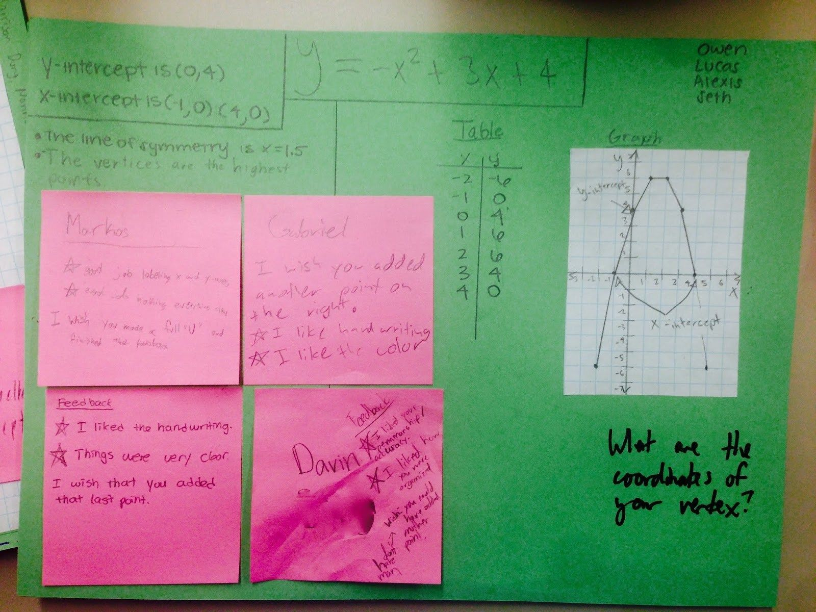 46 Graphing Quadratic Inequalities Worksheet Pics