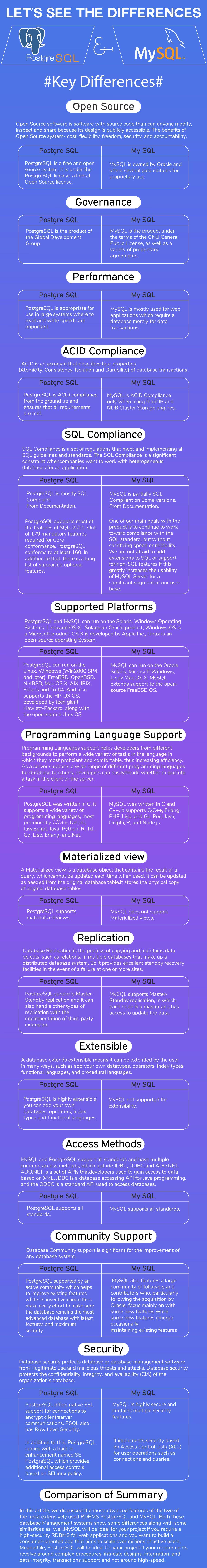Pin By Nimap Infotech On Nimap Infotech Hire Developers