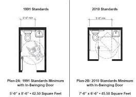 Small Half Bathroom Ada Floor Plans Google Search Ada Bathroom Bathroom Floor Plans Bathroom Layout