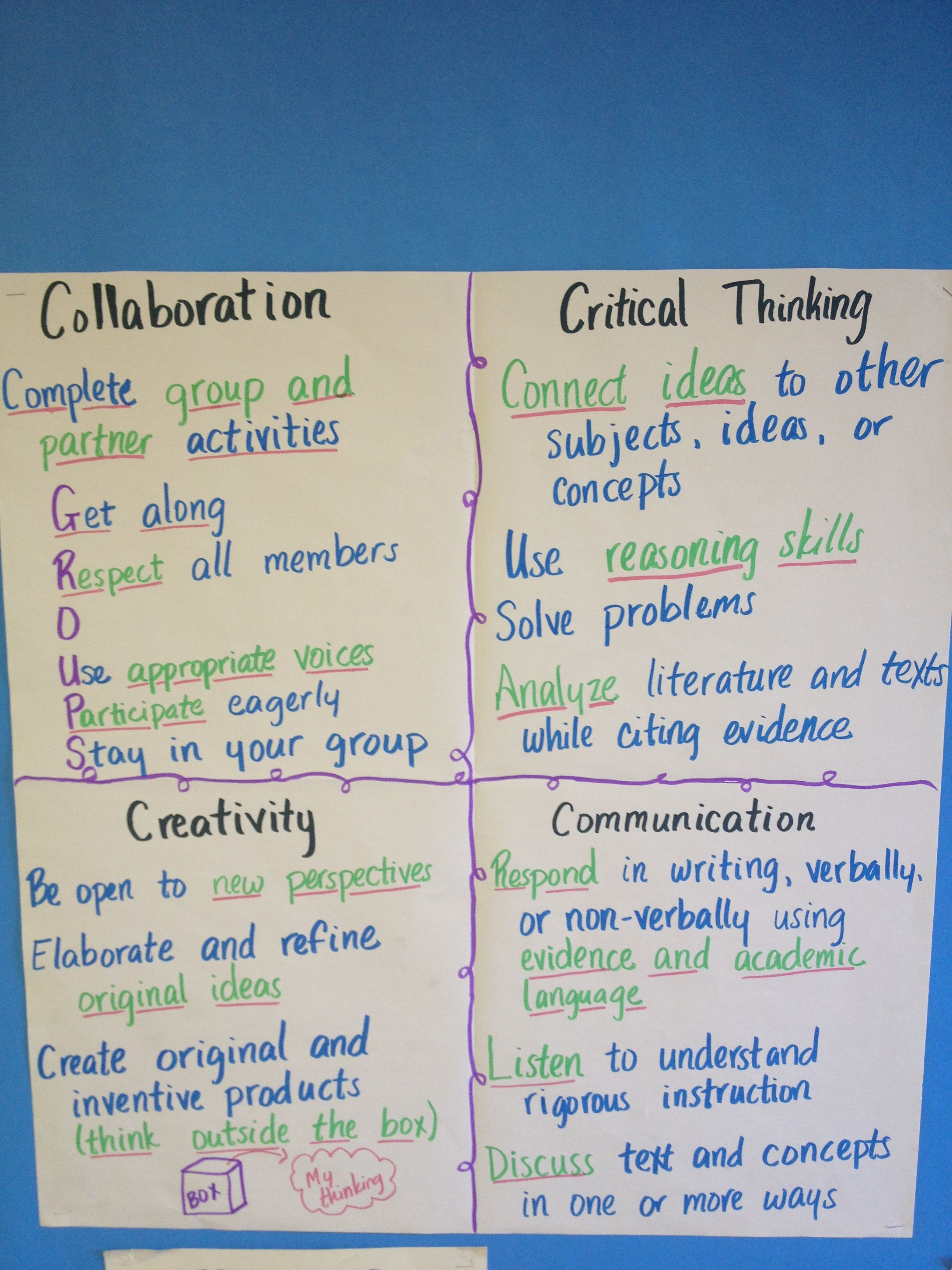 Collaborative Classroom Rules ~ Common core c s anchor chart i m using this to help my