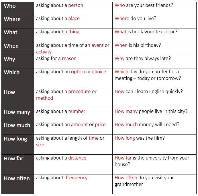 ENGLISH HW QUESTION ¦?