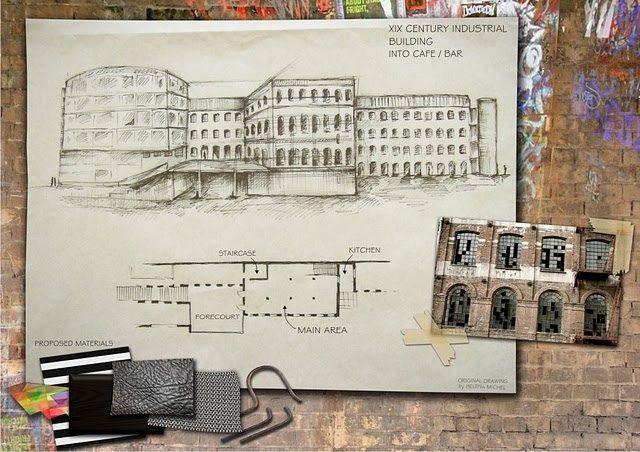 Architektur Skizzen Innenarchitektur Cafe Bar Skizzierung Perspektive