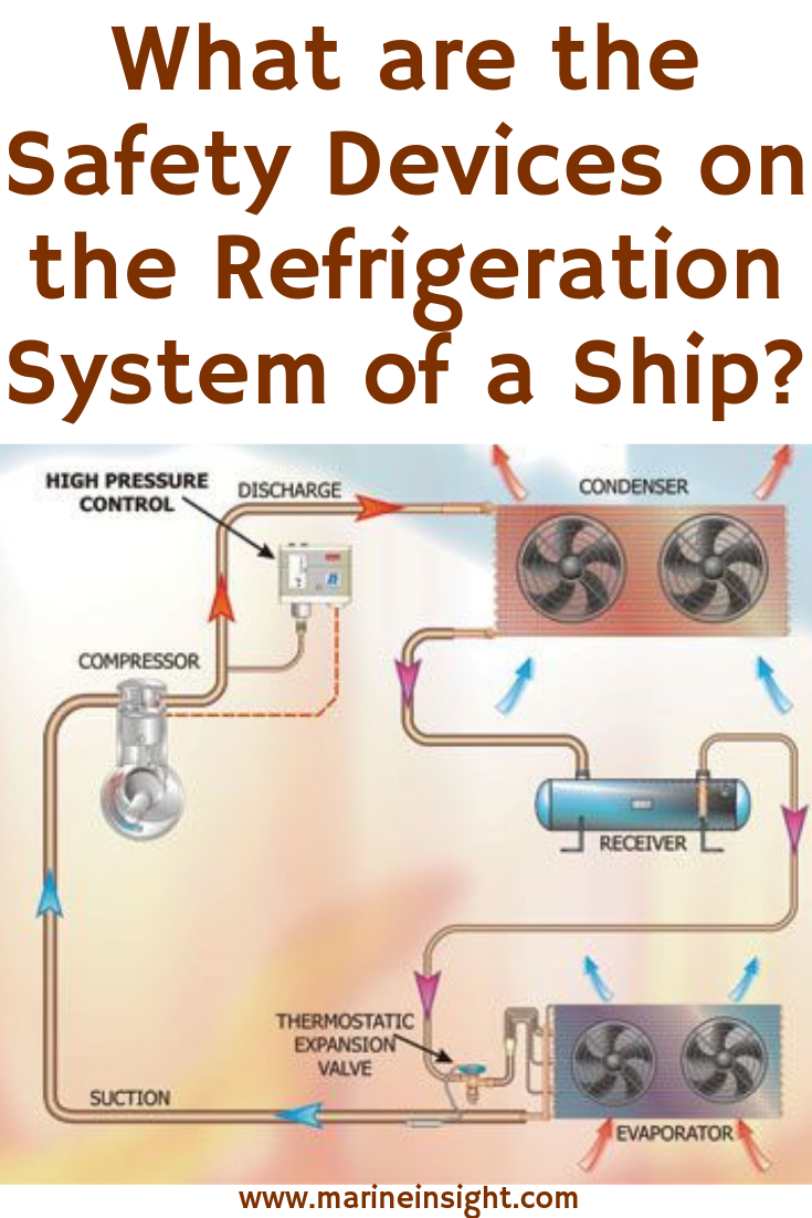 What are the Safety Devices on the Refrigeration System of