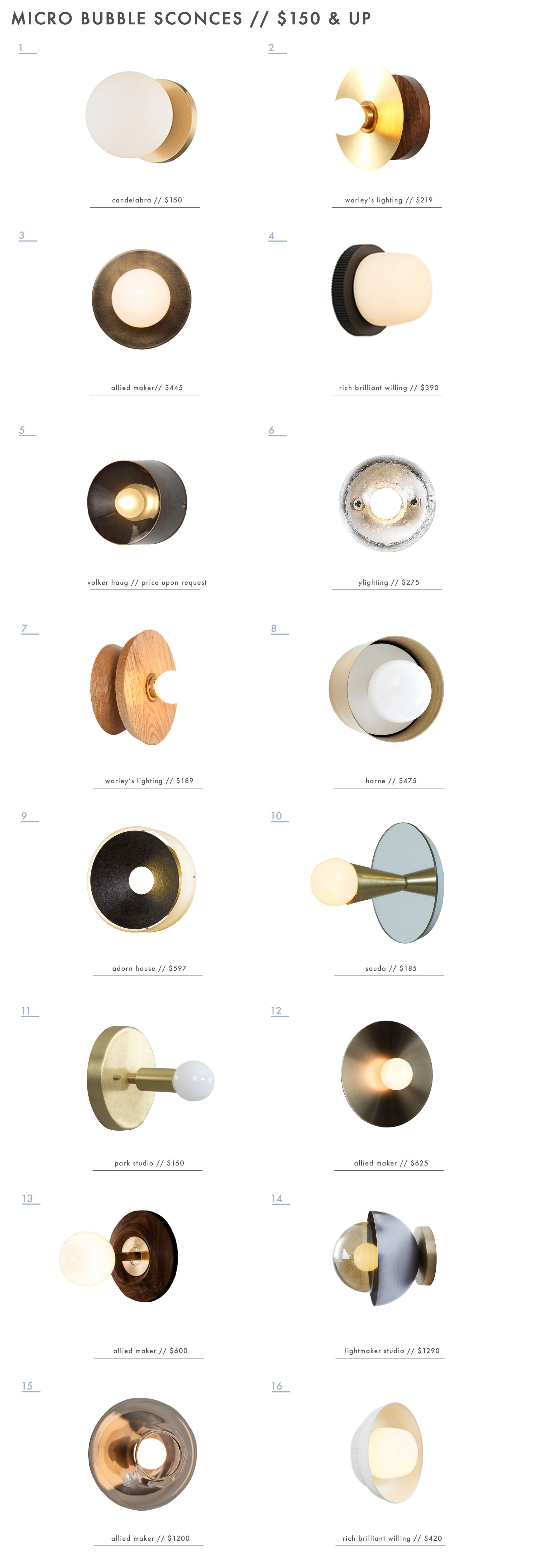 Trend alert we canut get enough of the micro bubble sconce light