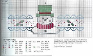 Charts Cross Stitch: Snowman in Cross Point