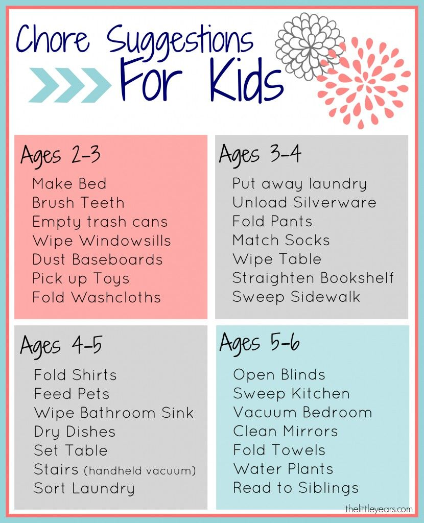Free Printable Chore Charts For Kids  Chore Suggestions For