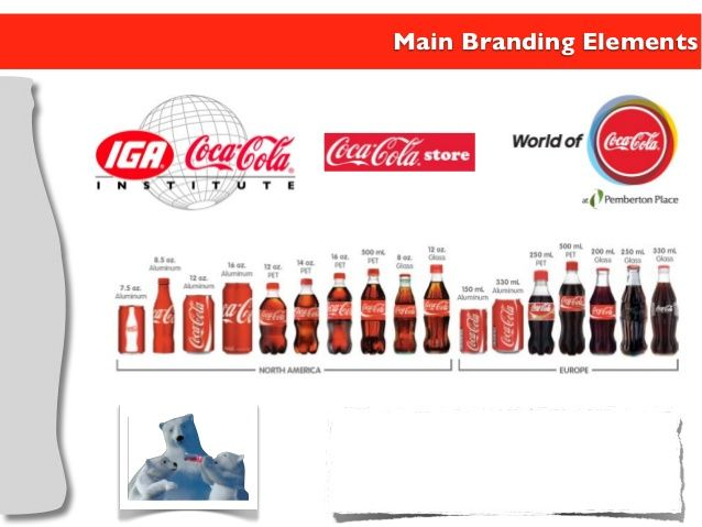 coca cola brand element It is an important factor influencing coca cola sales the brand has the privilege to be known all around the world as they have built their image on a universal value, happiness.