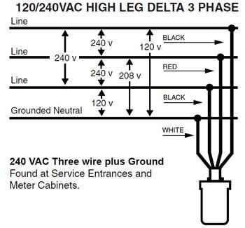 High leg delta Electronics Electrical projects