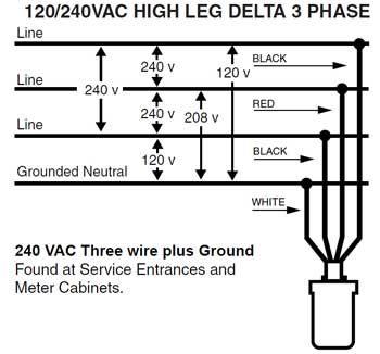 high leg delta   electronics   pinterest high leg delta wiring diagram high resistance ground wiring diagram #15