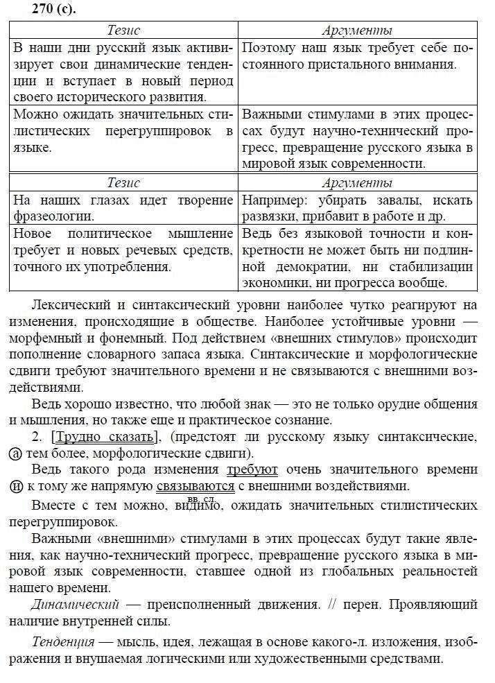 Спиши ру история россии 11 класс
