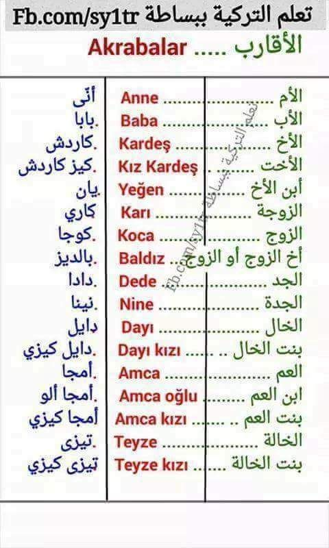 Pin By Nouf On اللغه التركيه Turkish Language Learn Turkish Turkish Lessons