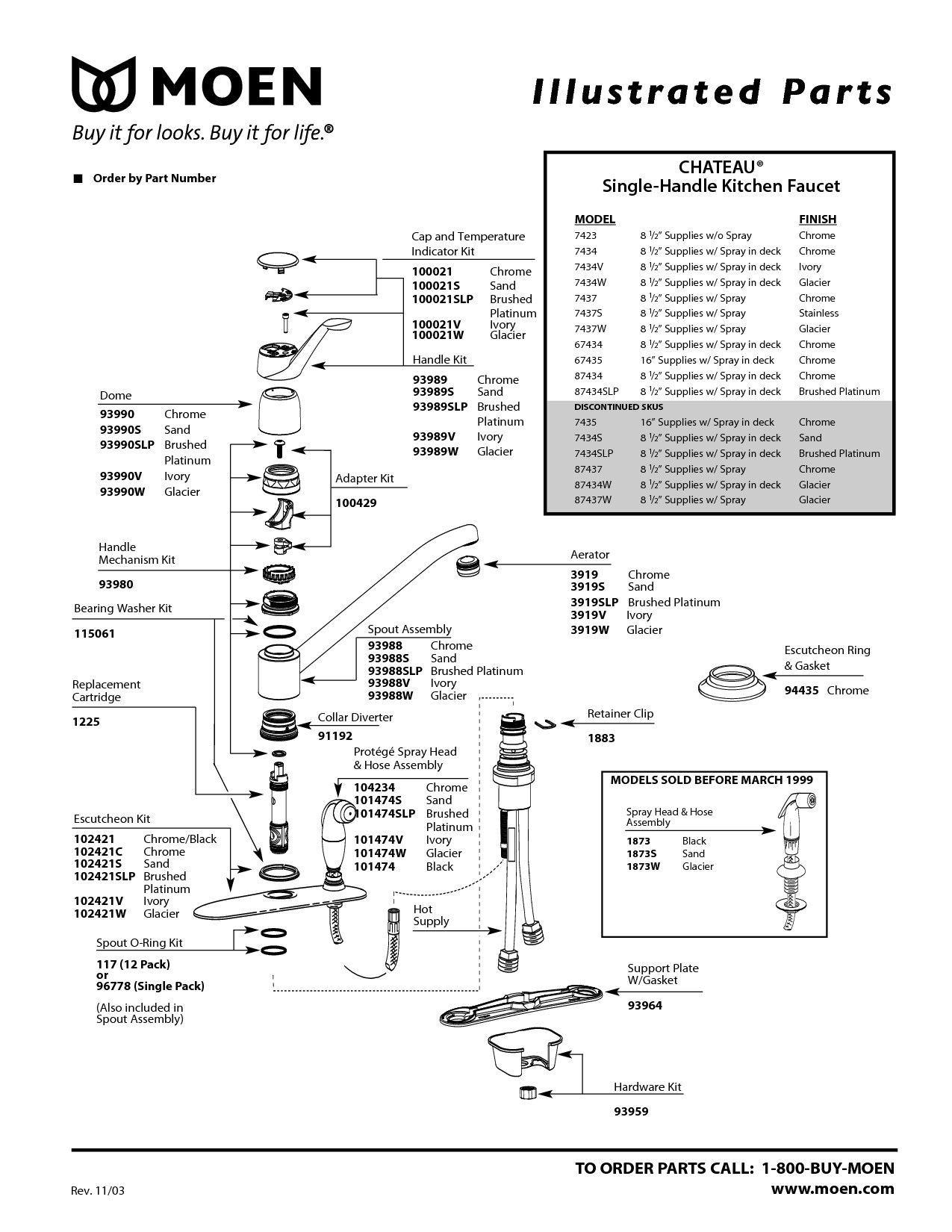 Luxury Moen Faucet 7400 Diagram Moenkitchenfaucet7400repair With