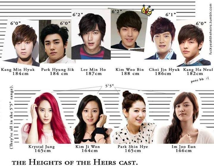Heights of the Heirs Cast   K♥   Lee min ho, Park shin hye, Park