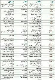Ramadan Recipes Ramadan Desserts Egyptian Food