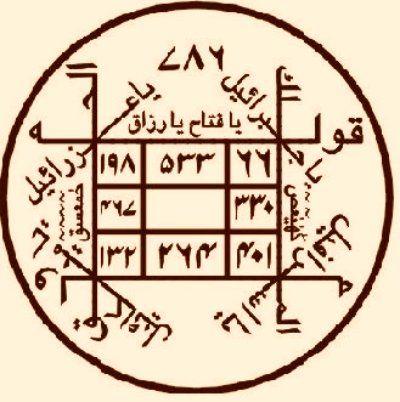 اسرع طريقة في حضور الجن Black Magic Book Magic Book Islamic Phrases